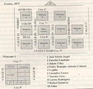 Distribución de las principales manzanas de Pereira. p 96